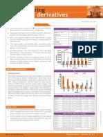 Sharekhan Daring Derivatives