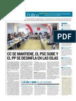 El PP se desploma en Canarias, CC se mantiene y PSOE y NC suben