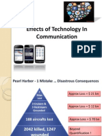 Effects of Technology on Communication