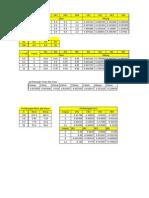 Perhitungan E2 Auls