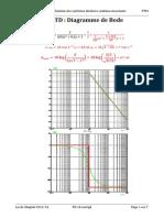 TD14 Diagramme de Bode