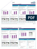 Ofsted Data Dashboard 2012 - Bickerton Primary