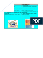 CUADRO COMPARATIVO DE CURRICULUM OCULTO Y CURRICULUM EXPLÍCITO