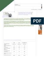 LED Light Bulbs_ Comparison Charts