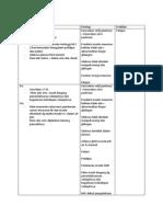 Analisa Data Pbl 1