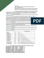 Medidas de Almacenamiento (Byte)