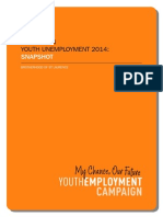 Youth Unemployment Snapshot