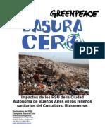 Impacto de Los Residuos de La