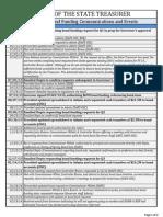Complete Supplemental Bond Info Sent to Gov LePage's Office From Maine Treasurer