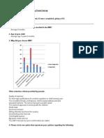 Parent Survey Results 2012