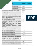 Lista de Material Elétrico_R01