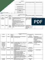 Cuadro Resumen Fisiologia 2.0