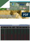 Weekly Equity Report 24 Feb 2014