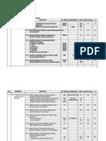 Jok Checklist Smk3