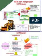 K3 Mekanik