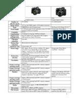 Comparison of Nikon P520 Vs Nikon P500