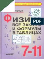 Fizika Vse Zakony i Formuly v Tablitsakh 7-11 k