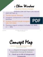 Concept Map Iuk107