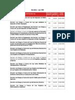 Decretos Leyes Del Gobierno Bolivariano