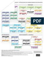 Ricardo Vargas Simplified Pmbok Flow 5ed Color Pt Jan2014