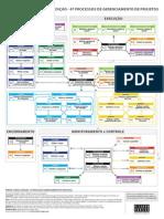 Ricardo Vargas Simplified Pmbok Flow 5ed Color Pt Jan2014