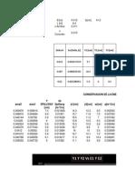 Lab 2 Caudal de Maning (Autoguardado) (1)