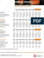 Commercial Real Estate Outlook 2014-02-24
