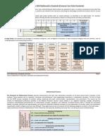 ARIZONA (2010). Overview of the 2010 Mathematics Standards
