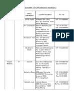 Senarai Usahawan K-shoppe Mengikut Negeri 2012