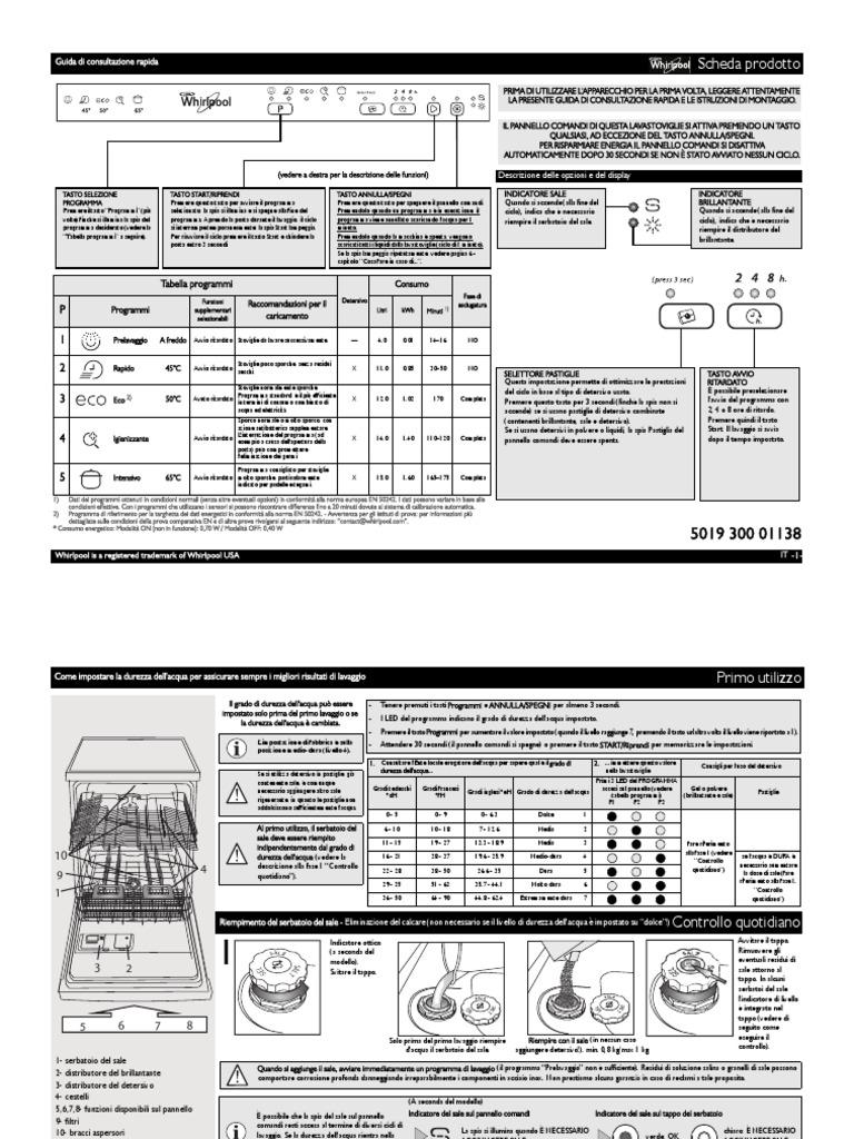 Lavastoviglie Bosch Spia Rubinetto Accesa.Manuale Lavapiatti Whirpool