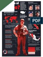 """Radiografía de """"El Chapo"""""""