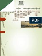 ORGANIGRAMA DE UN HOTEL.pptx