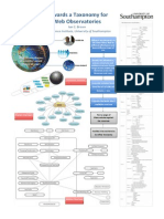 Towards a Taxonomy for Web Observatories by Ian Brown