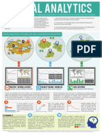 Visual Analytics by Paul Booth
