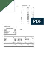Stats & Prob 3