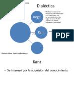 Dialéctica.pptx