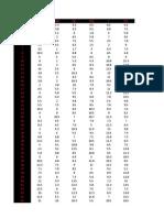 Datos Lenz