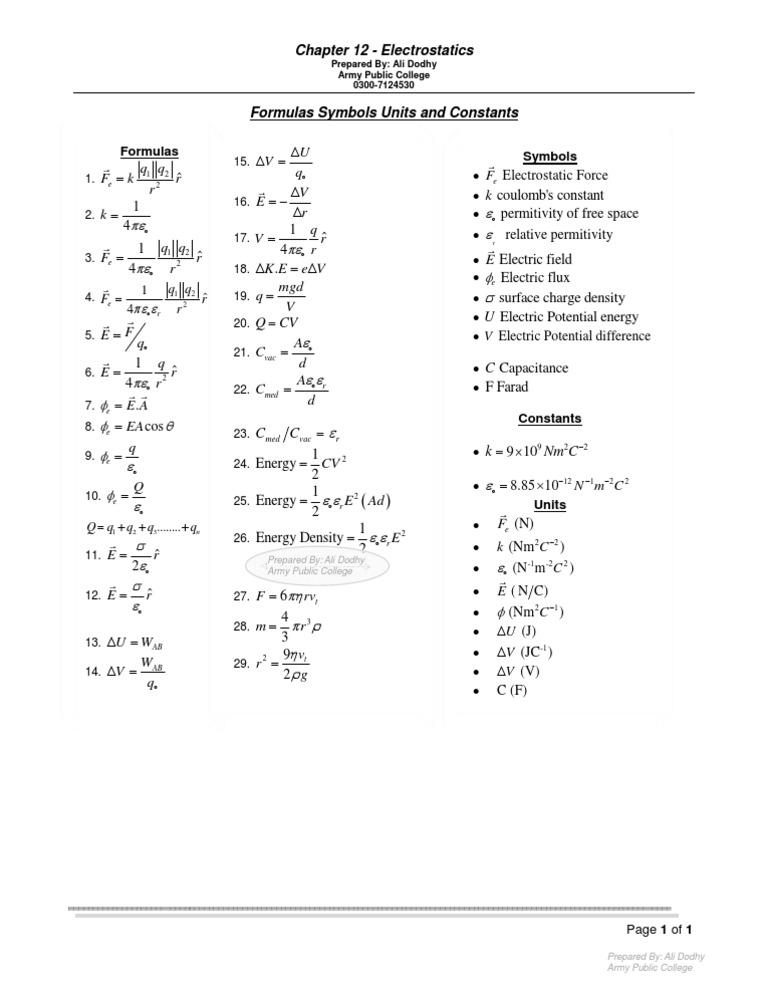Electrostatics short notes pdf