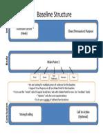 Baseline Presentation Structure CDL 13 14