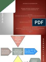 GermanAntonio FerrerGarcia Actividad3 Sistemas de Informacion