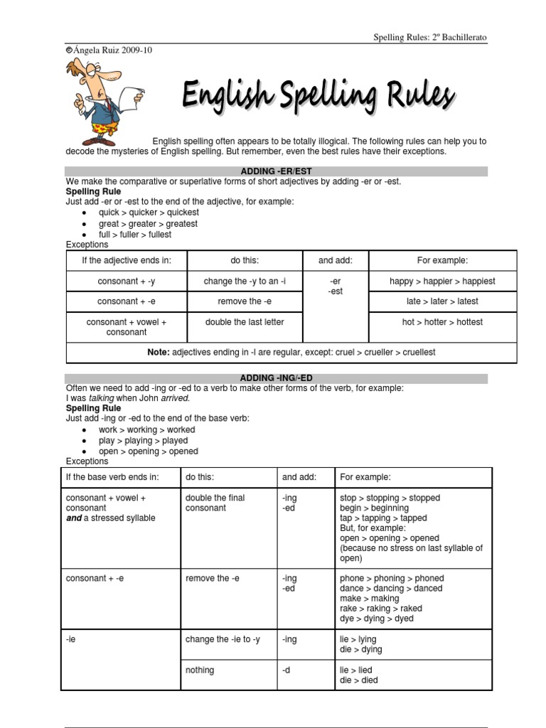 Workbooks stressed and unstressed syllables worksheets : Spelling Rules: 2º Bachillerato ©Ángela Ruiz 2009-10 | English ...