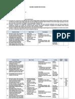 C3 Silabus Administrasi Pajak Kls XI Dan XII (1)