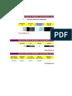 Adv Tax Interest 234 c