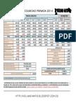 Tabla Salarial Seguridad Privada 2014 - 21Feb04