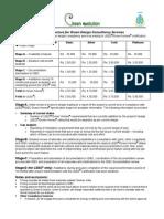 GreenEvolution-GreenDesignConsultancy-PricingGrid