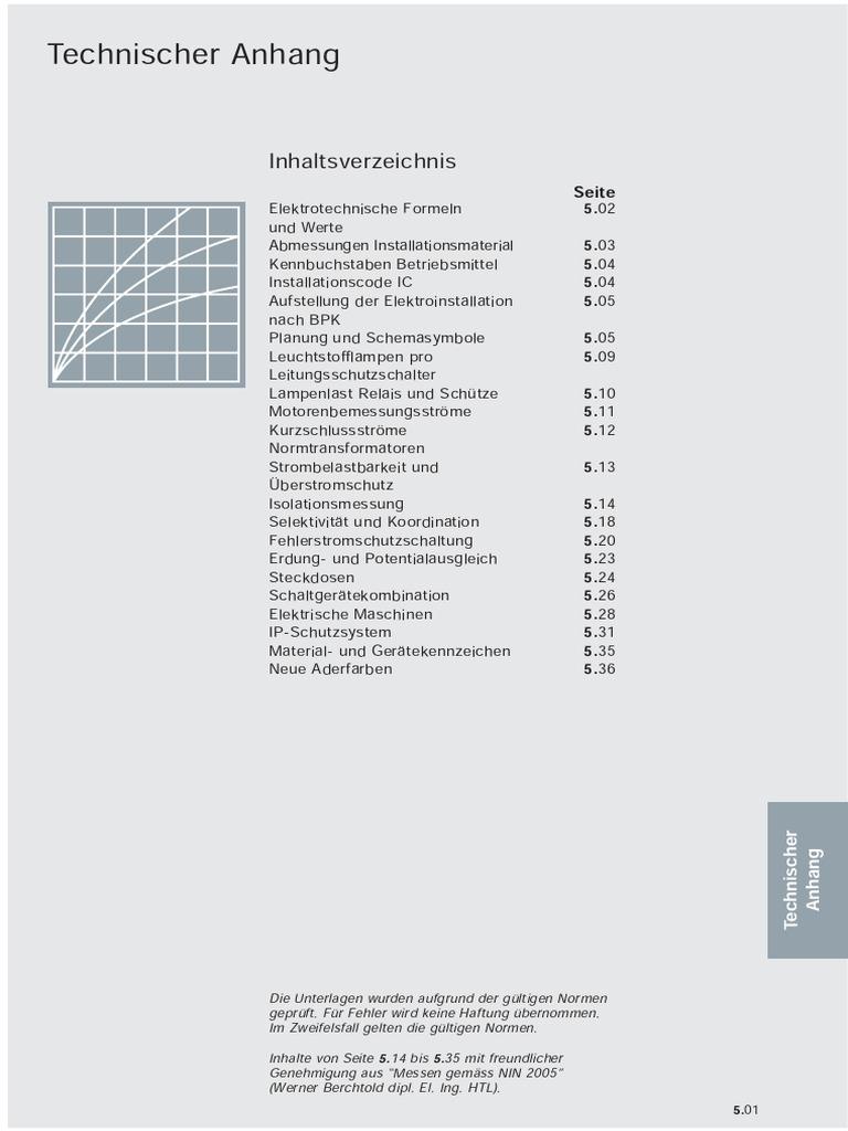Wunderbar Strombelastbarkeit Von Kupferdraht Galerie - Der ...