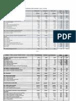 AD 2 - Prikaz odhodkov porabe strokovne službe 2013