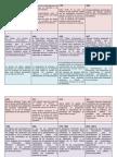 ANTECEDENTES HISTÓRICOS DE LA ADMINISTRACIÓN DE OPERACIONES (2)