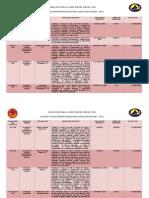 Portafolio Fgr Cuadro Para Clientes Contratos 2012