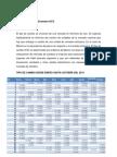 Macroeconomia proyecto